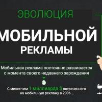 Эволюция мобильной рекламы