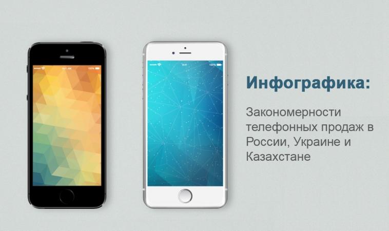 Инфографика: Закономерности телефонных продаж в России, Украине и Казахстане